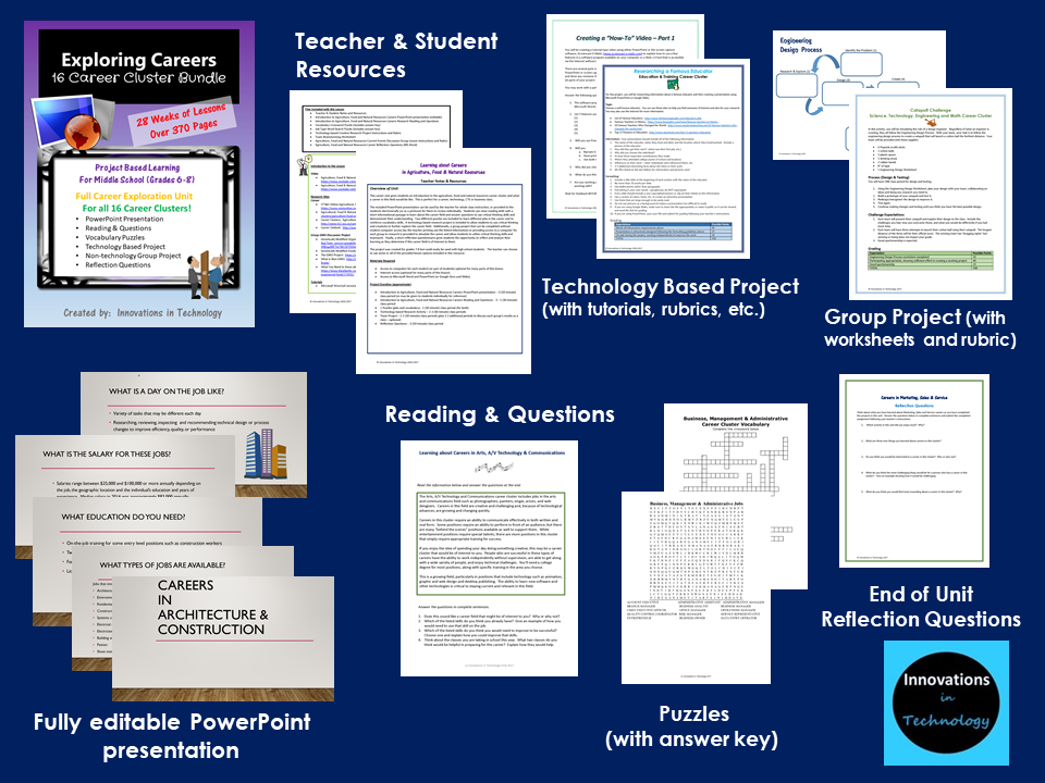 Exploring Careers 16 Career Cluster Units Bundle Full Semester. See A Preview Of This Product. Worksheet. 16 Career Clusters Worksheets At Clickcart.co