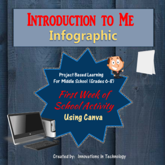 Infographic cover square
