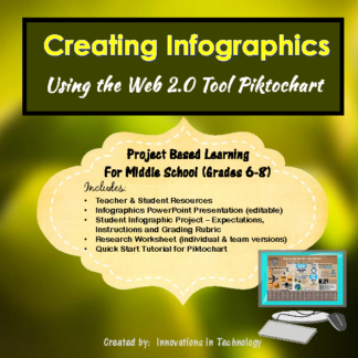 Infographics in Piktochart UNIT_Page_01