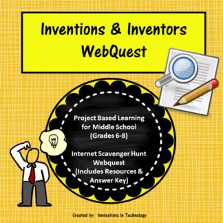 Invention WQ cover square