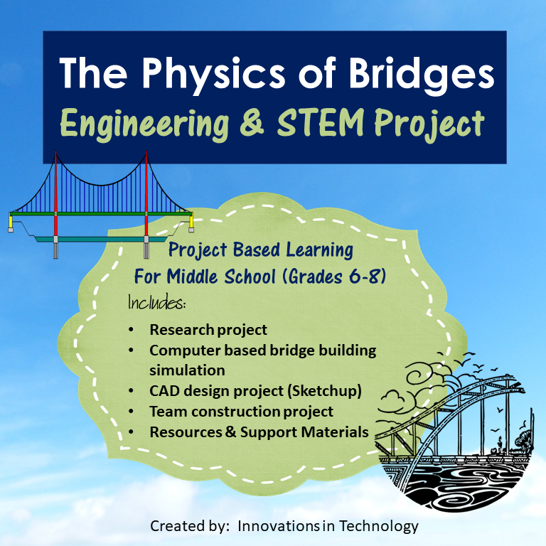 The Physics of Bridges