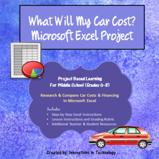 What will my car cost COVER square