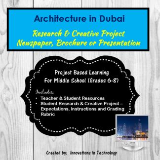 Famous Landmarks – Dubai UNIT_Page_1